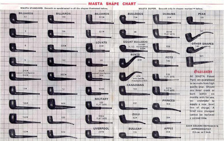 Forme des bouffardes Masta-shape1